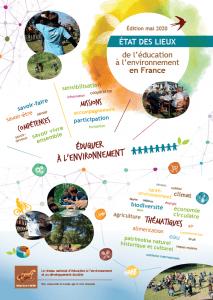 État des lieux de l'éducation à l'environnement en France – édition mai 2020