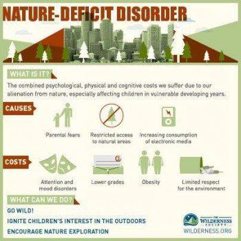 nature-deficit-disorder